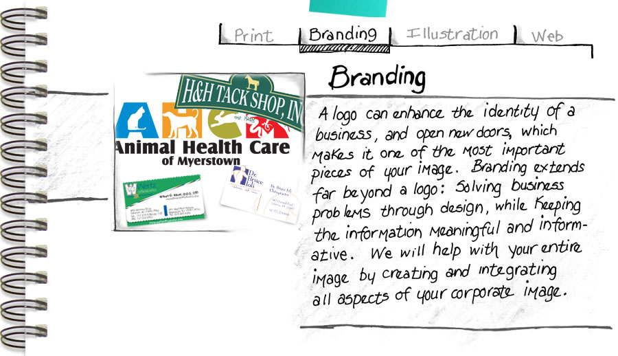 A logo can enchance the identity of a business, and open new doors, which makes it one of the most important pieces of your image. Branding extends far beyond a new logo: Solving business problems through design, while keeping the information meaningful and informative. We will help with your entire image by creating and integrating all aspects of your corporate image.